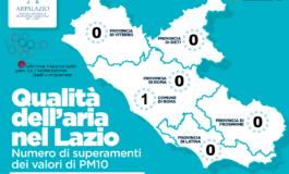 Arpa Lazio lancia un dato preoccupante: la centralina Roma Preneste ha superato i livelli di PM10 consentiti