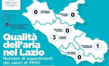 Ceccano, Cinecittà, Tiburtina e Preneste: quattro superamenti di PM 10 nelle province di Roma e Frosinone