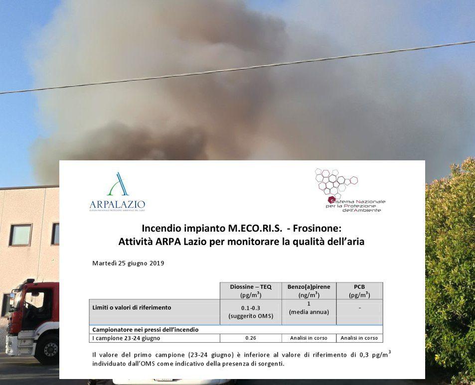 Incendio Mecoris di Frosinone, completate le analisi da parte di Arpa Lazio: i dettagli