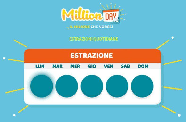 Estrazione Million Day di oggi numeri vincenti 19 aprile 2021