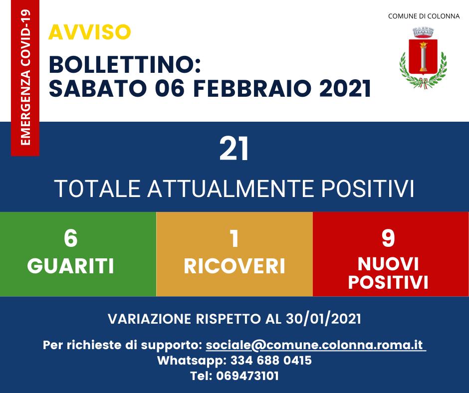 Colonna Covid bollettino 6 febbraio 2021 coronavirus positivi